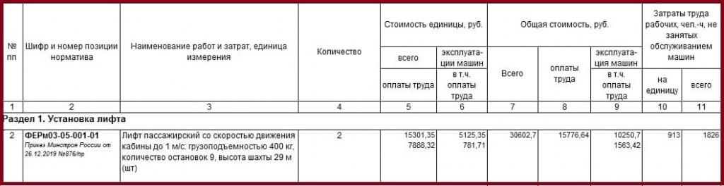 Демонтаж конвейера ленточного расценка в смете элеватор в казахстане